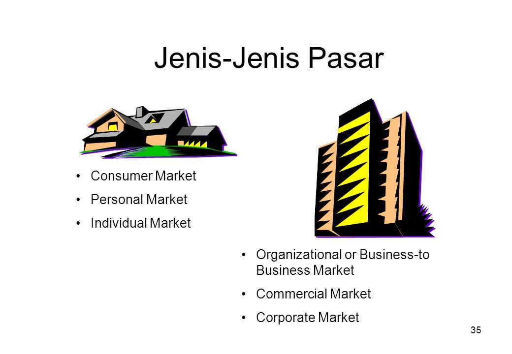 Jenis-Jenis Pasar Consumer Market Personal Market Individual Market