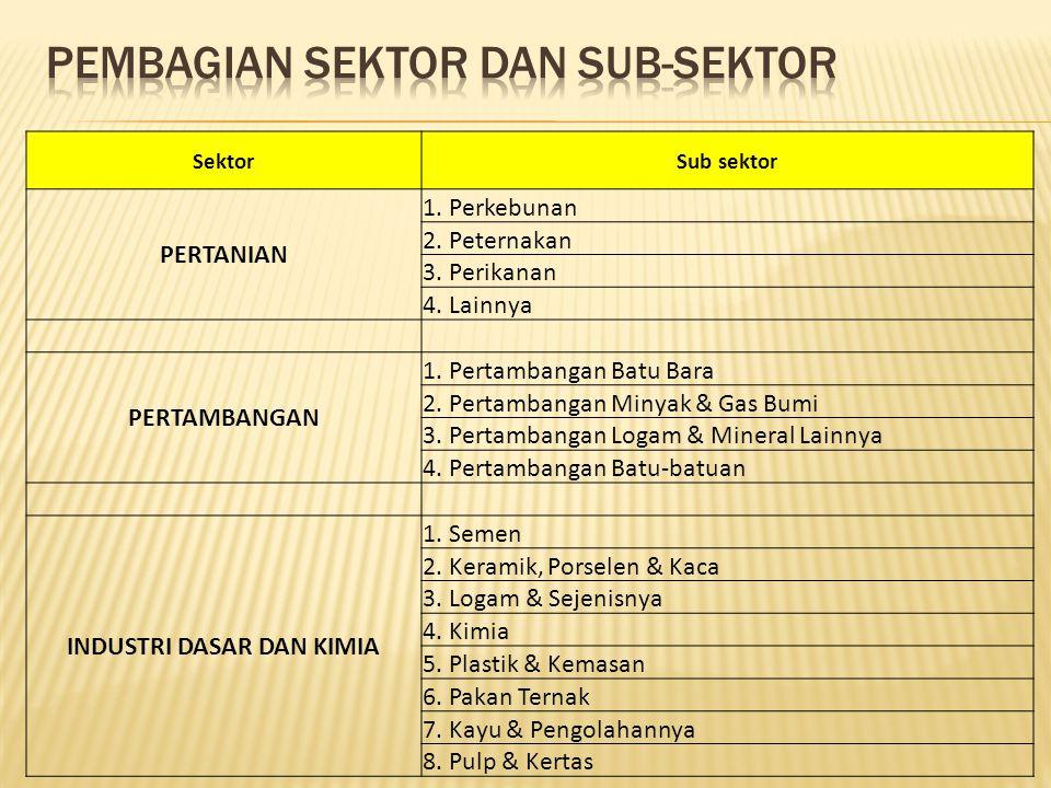 Pembagian Sektor dan Sub-Sektor