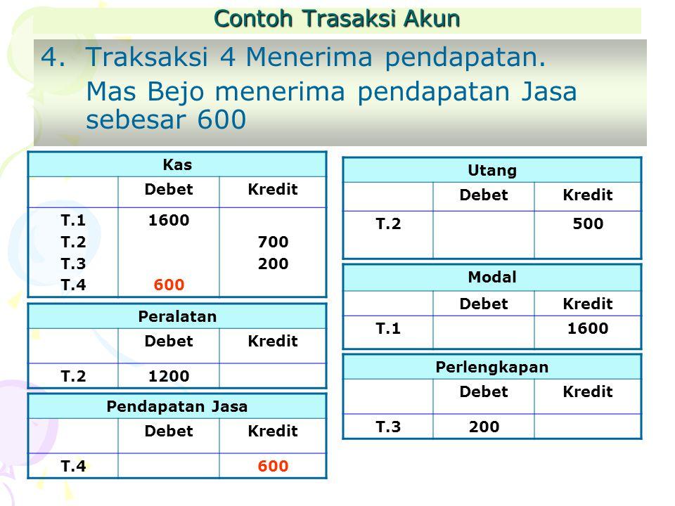 4. Traksaksi 4 Menerima pendapatan.