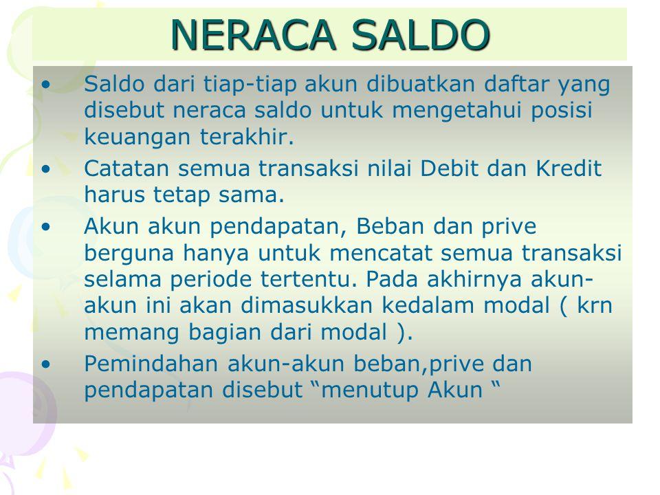 NERACA SALDO Saldo dari tiap-tiap akun dibuatkan daftar yang disebut neraca saldo untuk mengetahui posisi keuangan terakhir.