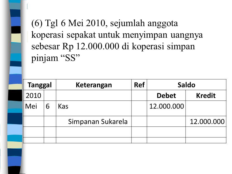 (6) Tgl 6 Mei 2010, sejumlah anggota koperasi sepakat untuk menyimpan uangnya sebesar Rp 12.000.000 di koperasi simpan pinjam SS