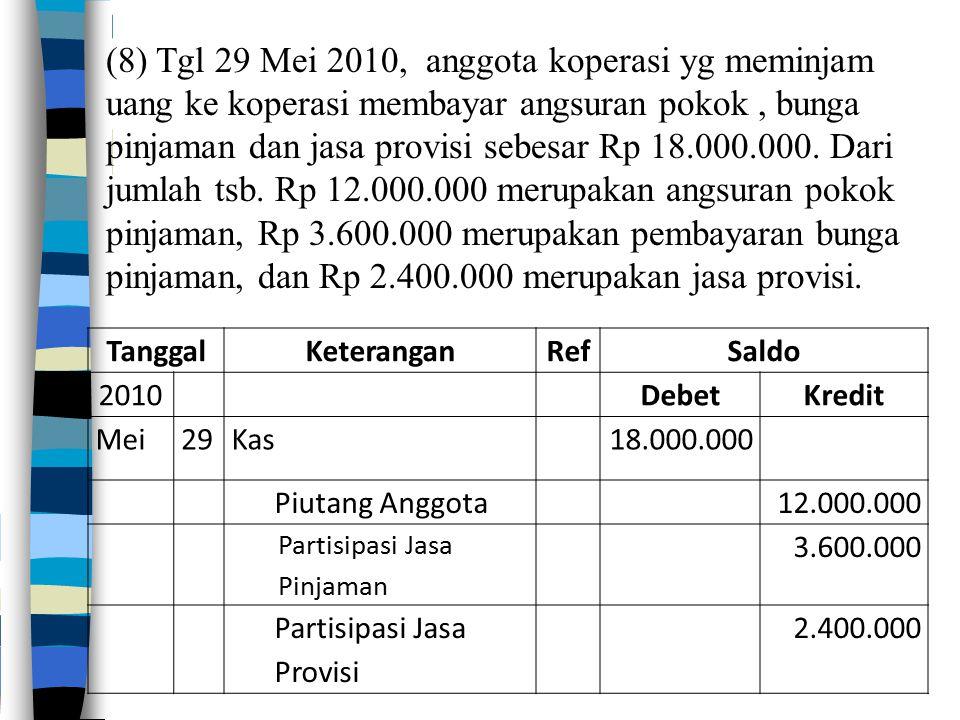 (8) Tgl 29 Mei 2010, anggota koperasi yg meminjam uang ke koperasi membayar angsuran pokok , bunga pinjaman dan jasa provisi sebesar Rp 18.000.000. Dari jumlah tsb. Rp 12.000.000 merupakan angsuran pokok pinjaman, Rp 3.600.000 merupakan pembayaran bunga pinjaman, dan Rp 2.400.000 merupakan jasa provisi.