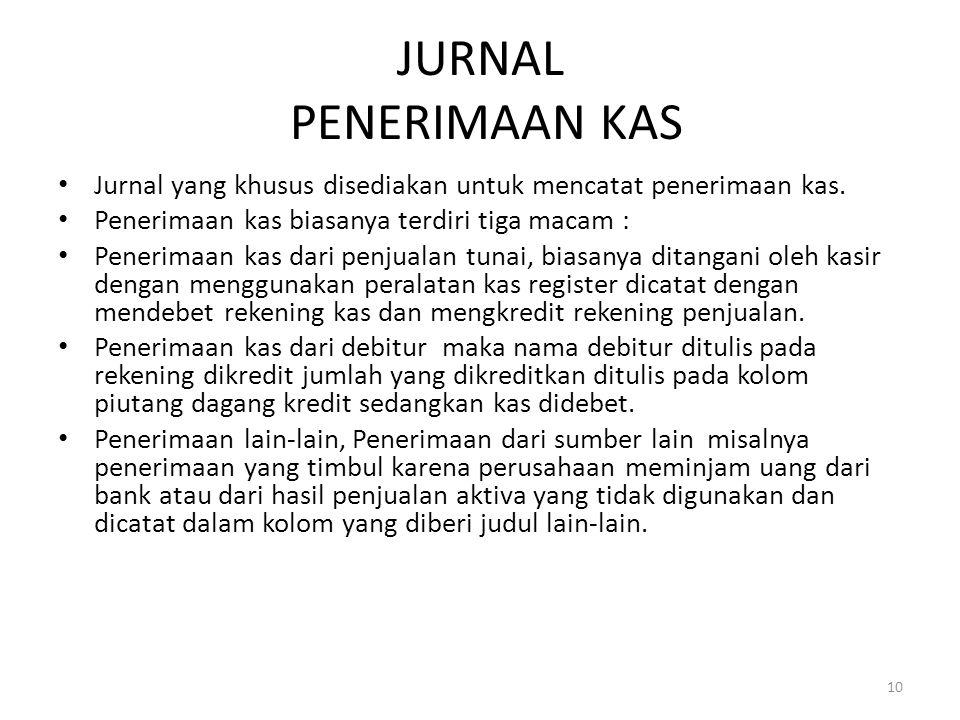 JURNAL PENERIMAAN KAS Jurnal yang khusus disediakan untuk mencatat penerimaan kas. Penerimaan kas biasanya terdiri tiga macam :