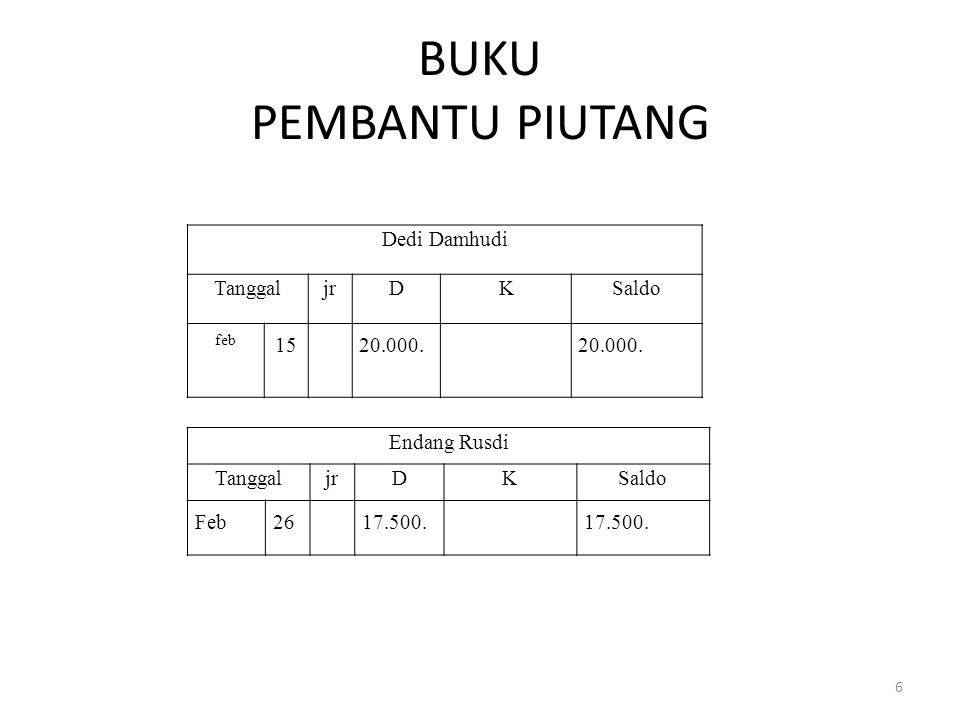 BUKU PEMBANTU PIUTANG Dedi Damhudi Tanggal jr D K Saldo 15 20.000.