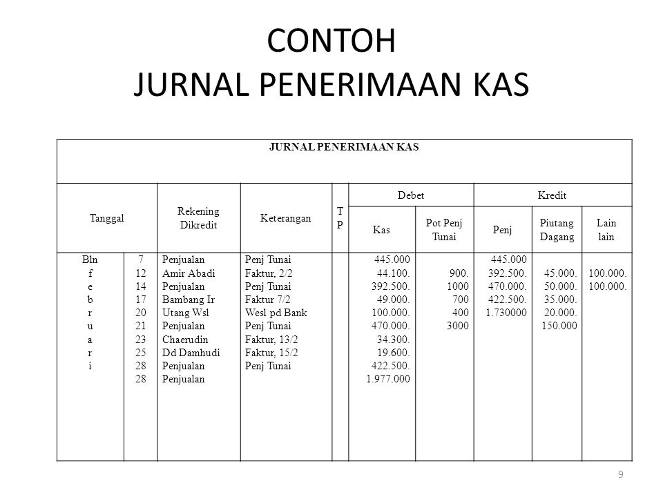 CONTOH JURNAL PENERIMAAN KAS