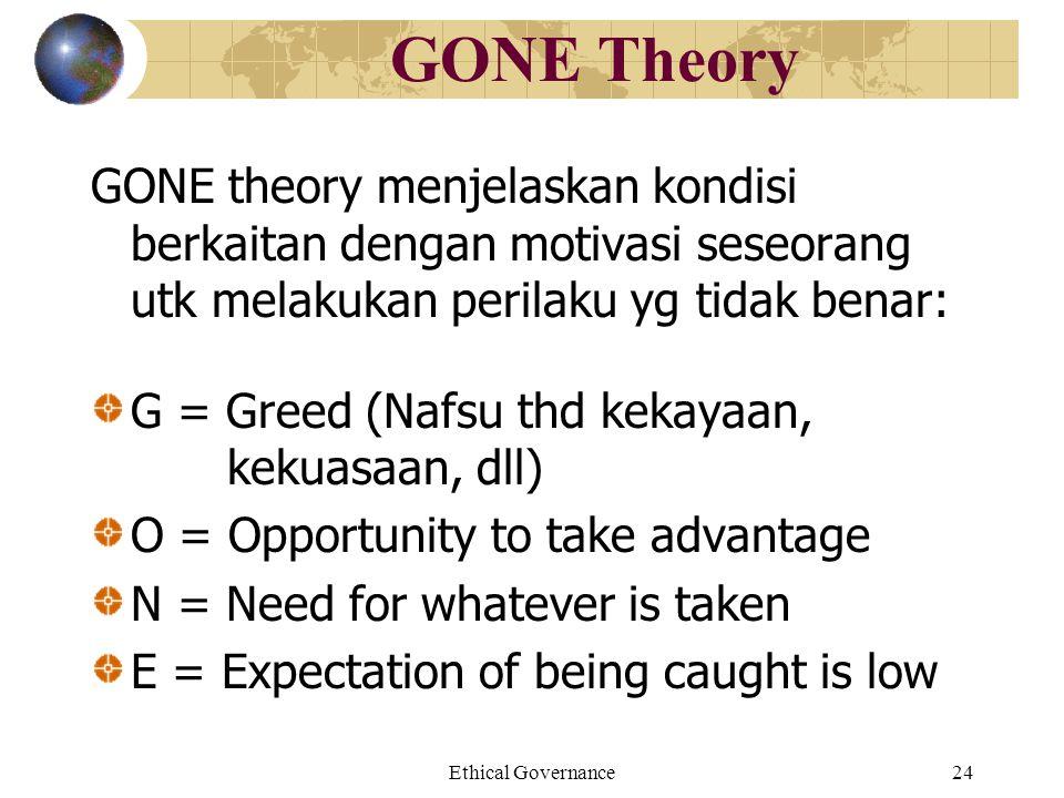 GONE Theory GONE theory menjelaskan kondisi berkaitan dengan motivasi seseorang utk melakukan perilaku yg tidak benar: