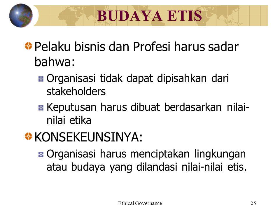 BUDAYA ETIS Pelaku bisnis dan Profesi harus sadar bahwa: