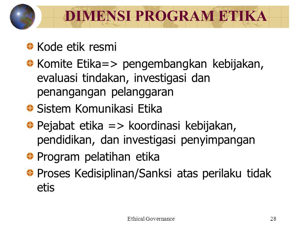 DIMENSI PROGRAM ETIKA Kode etik resmi