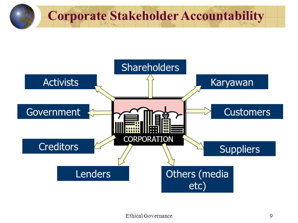 Corporate Stakeholder Accountability