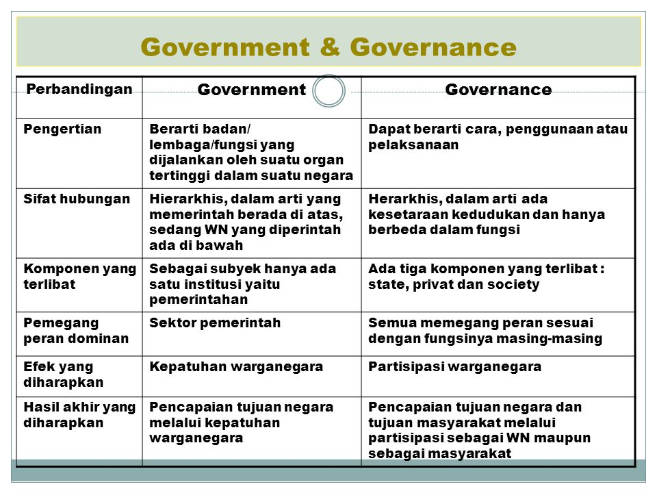 Government & Governance