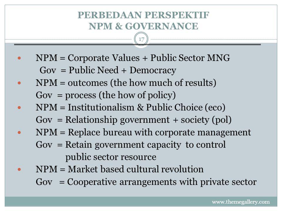 PERBEDAAN PERSPEKTIF NPM & GOVERNANCE