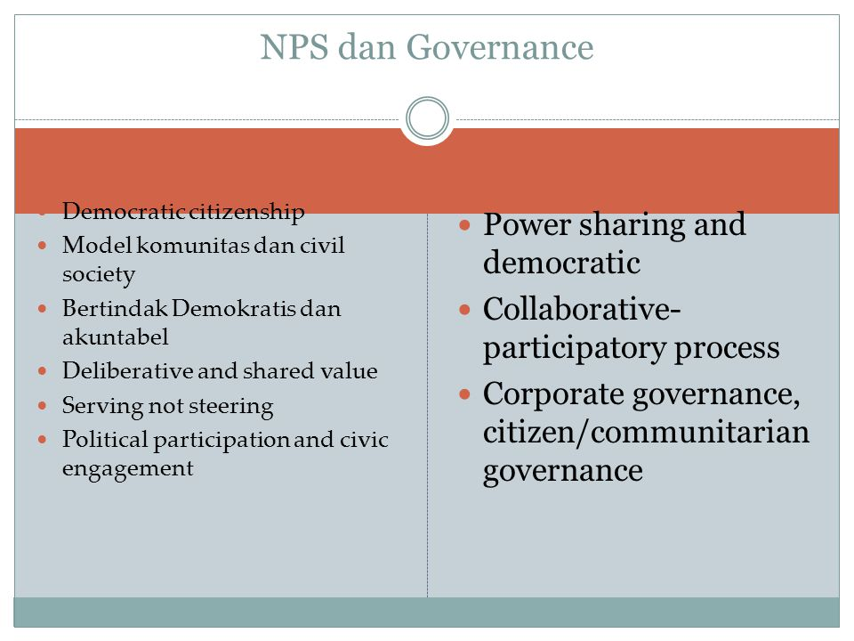 NPS dan Governance Power sharing and democratic