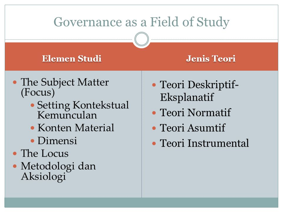 Governance as a Field of Study