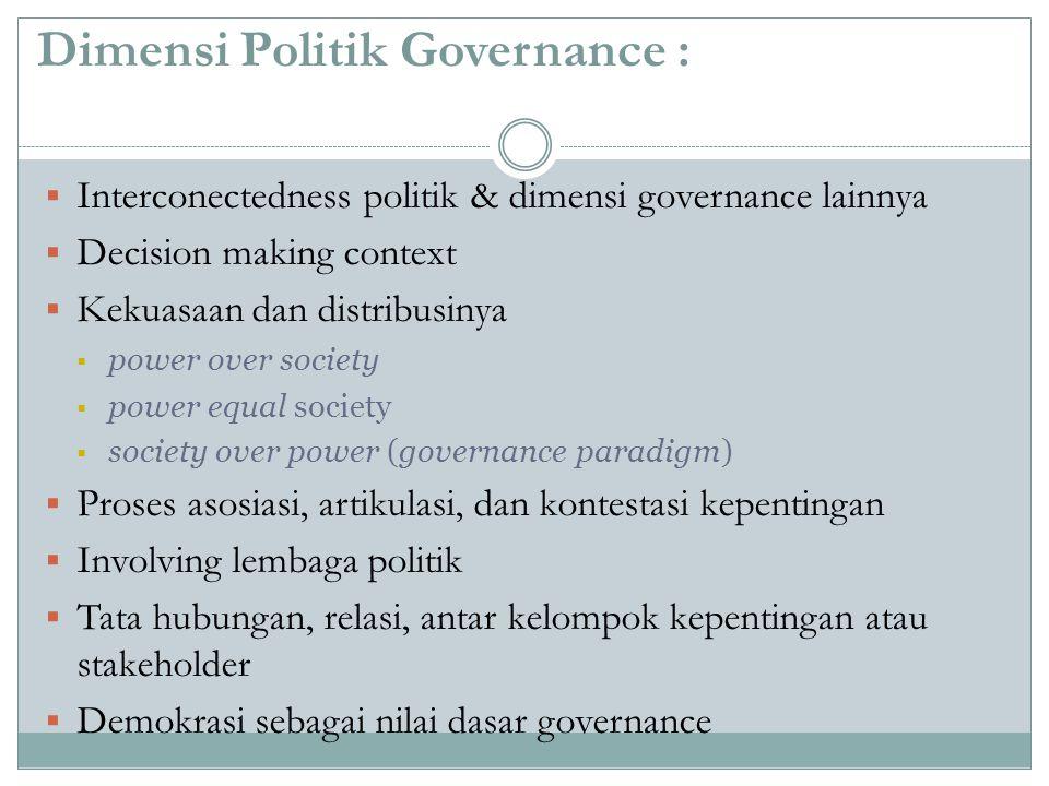 Dimensi Politik Governance :