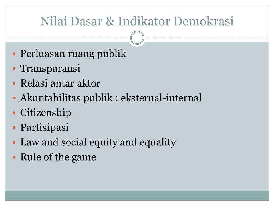 Nilai Dasar & Indikator Demokrasi