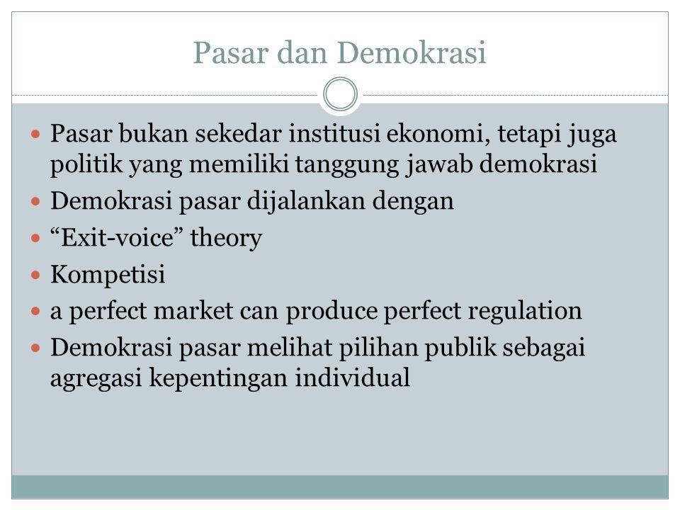 Pasar dan Demokrasi Pasar bukan sekedar institusi ekonomi, tetapi juga politik yang memiliki tanggung jawab demokrasi.