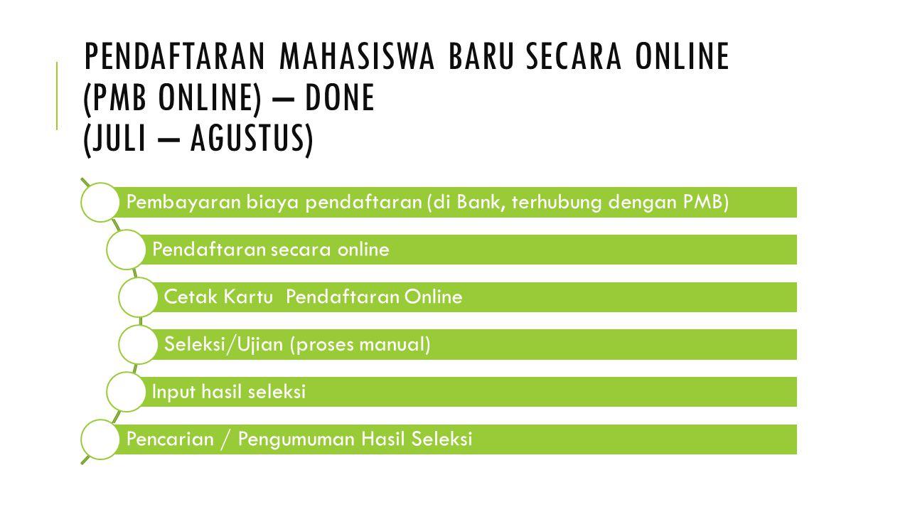 Pendaftaran mahasiswa baru secara online (PMB Online) – doNE (JULI – AGUSTUS)