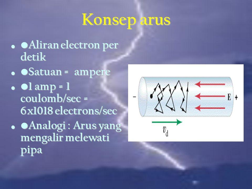 Konsep arus •Aliran electron per detik •Satuan = ampere