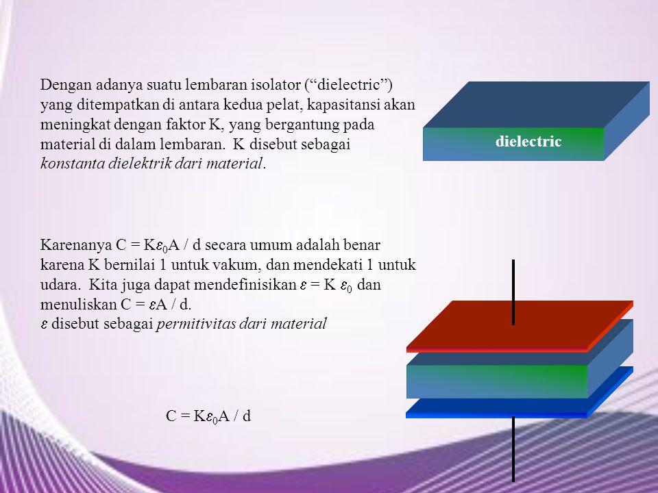 Dengan adanya suatu lembaran isolator ( dielectric ) yang ditempatkan di antara kedua pelat, kapasitansi akan meningkat dengan faktor K, yang bergantung pada material di dalam lembaran. K disebut sebagai konstanta dielektrik dari material.