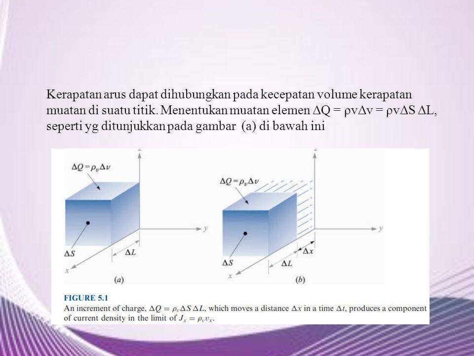 Kerapatan arus dapat dihubungkan pada kecepatan volume kerapatan muatan di suatu titik.