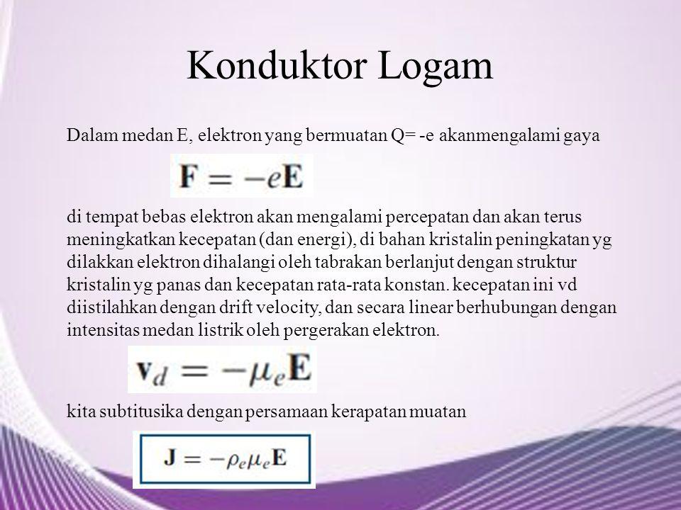 Konduktor Logam Dalam medan E, elektron yang bermuatan Q= -e akanmengalami gaya.