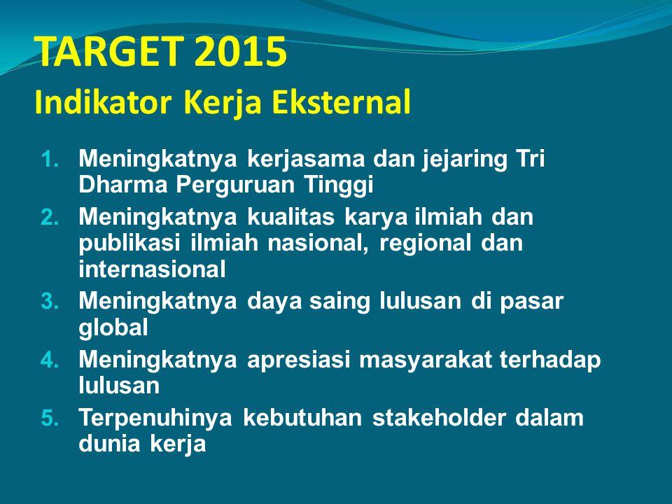 TARGET 2015 Indikator Kerja Eksternal