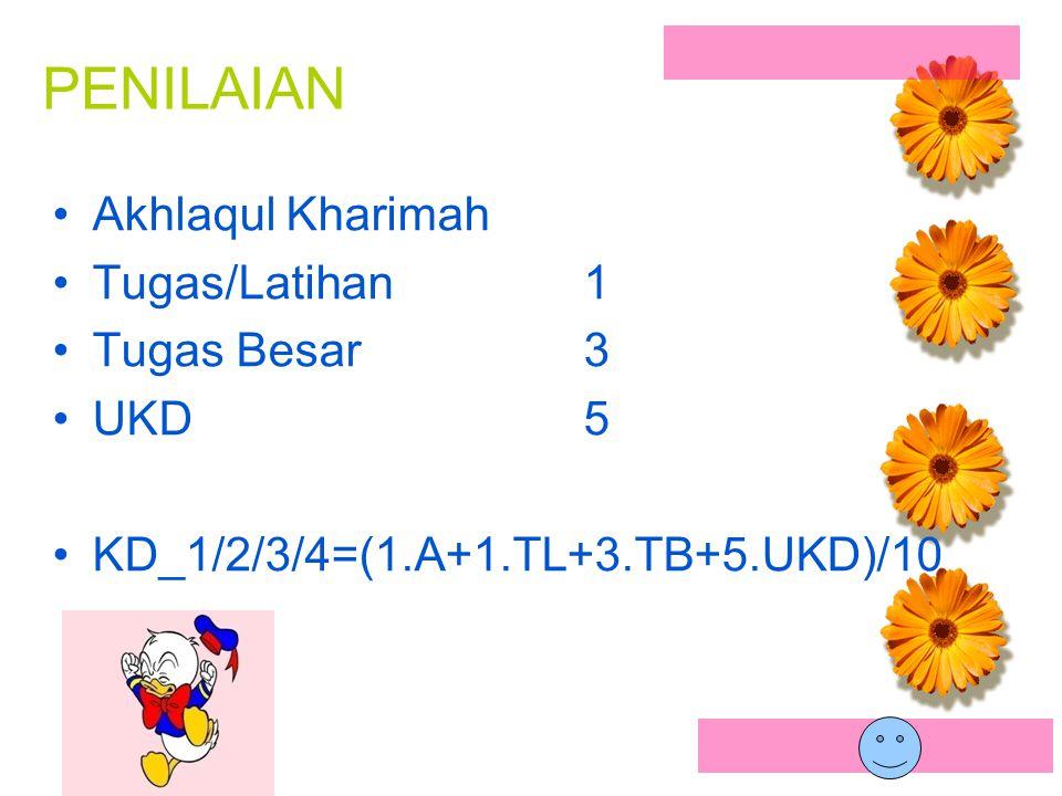 PENILAIAN Akhlaqul Kharimah Tugas/Latihan 1 Tugas Besar 3 UKD 5