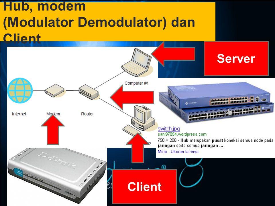 (Modulator Demodulator) dan Client