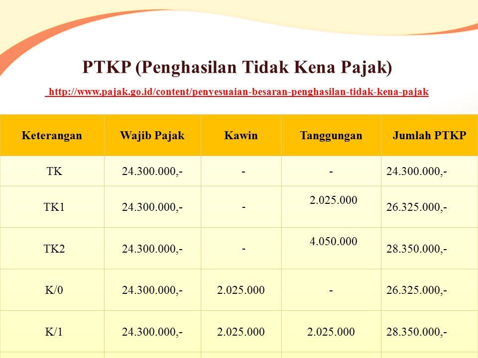 PTKP (Penghasilan Tidak Kena Pajak) http://www. pajak. go