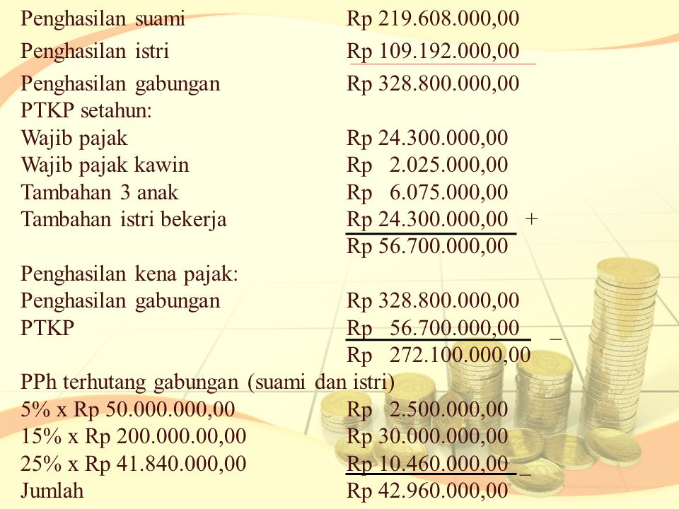 Penghasilan suami Rp 219. 608. 000,00 Penghasilan istri Rp 109. 192