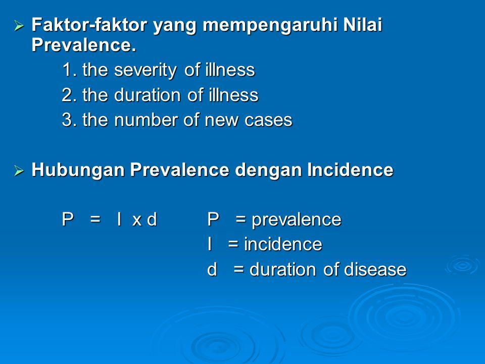 Faktor-faktor yang mempengaruhi Nilai Prevalence.