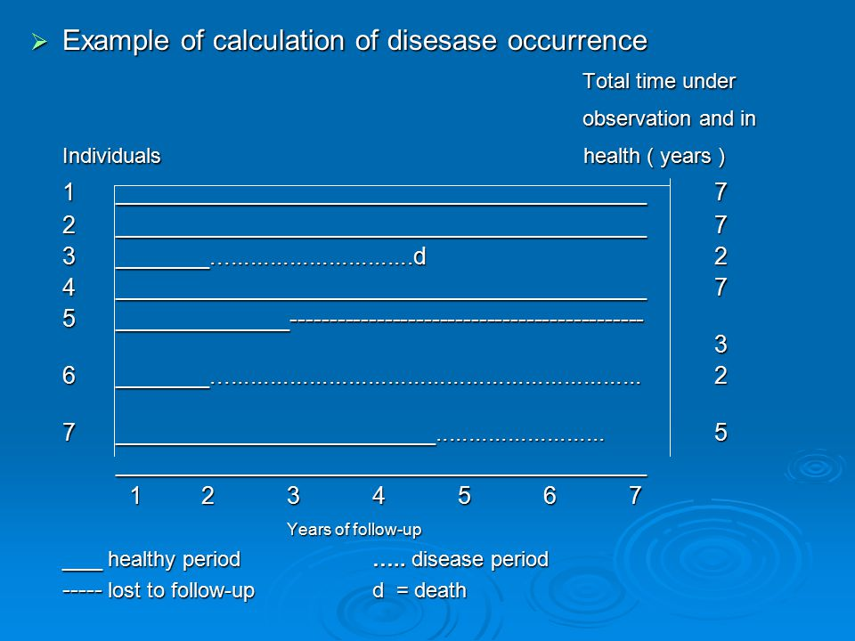 Example of calculation of disesase occurrence Total time under