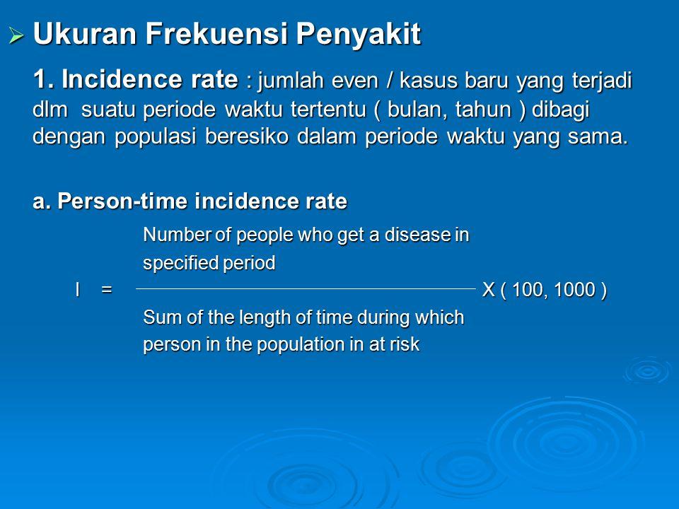 Ukuran Frekuensi Penyakit