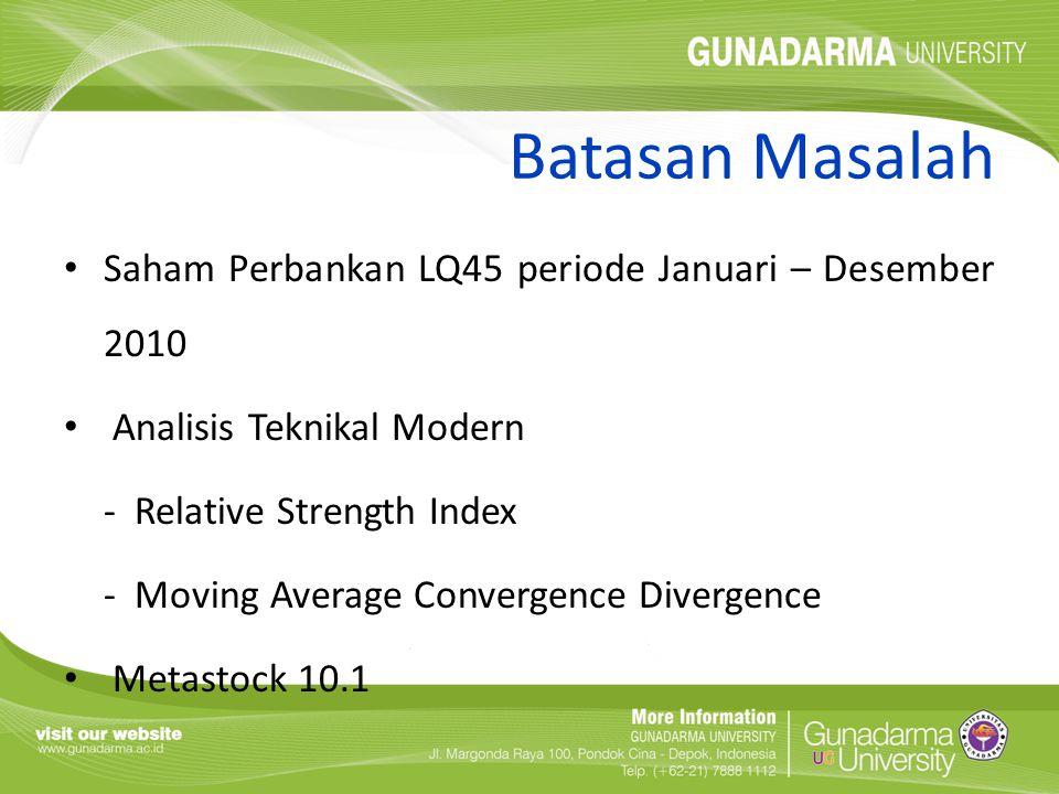 Batasan Masalah Saham Perbankan LQ45 periode Januari – Desember 2010