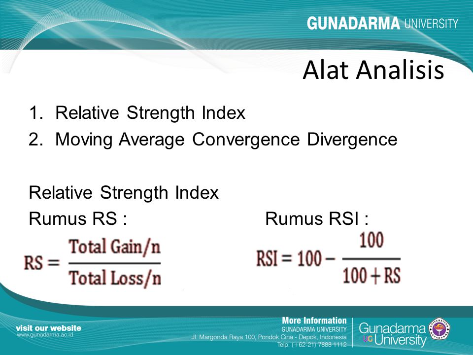 Alat Analisis Relative Strength Index