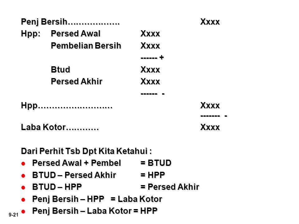 Penj Bersih………………. Xxxx