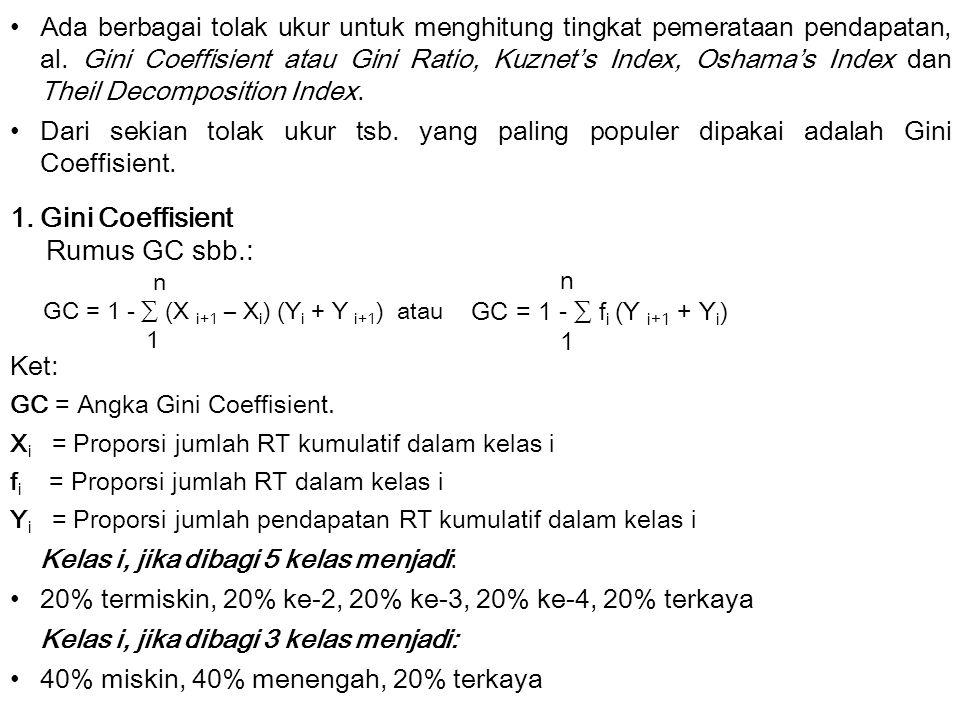 Gini Coeffisient Rumus GC sbb.: