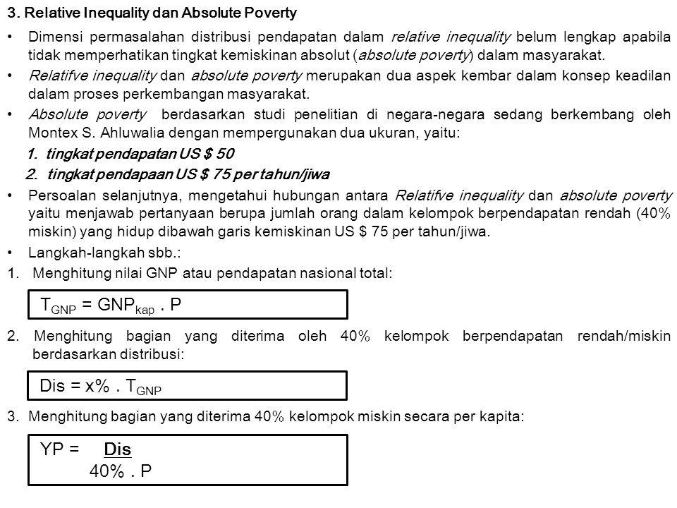 TGNP = GNPkap . P Dis = x% . TGNP YP = Dis 40% . P