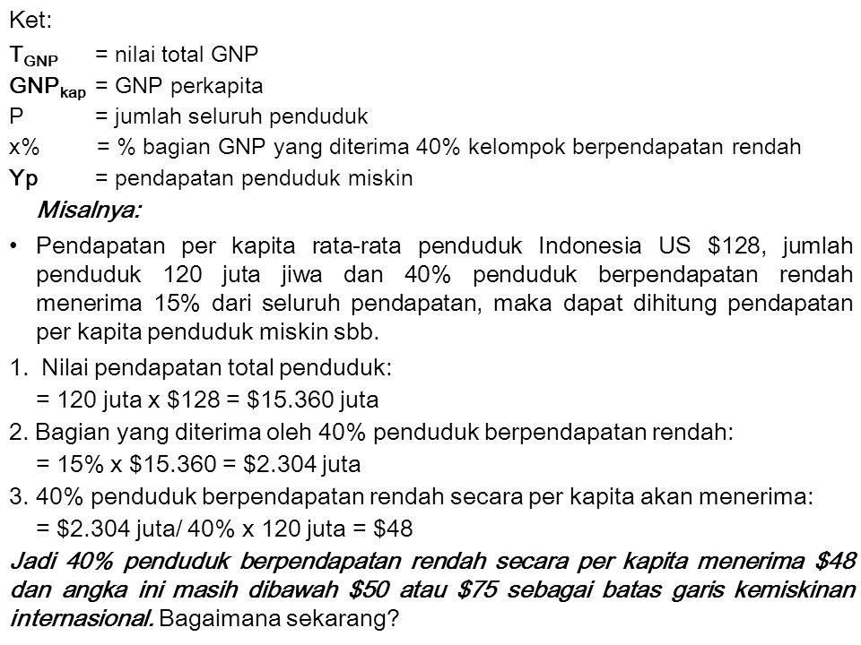 Nilai pendapatan total penduduk: = 120 juta x $128 = $15.360 juta