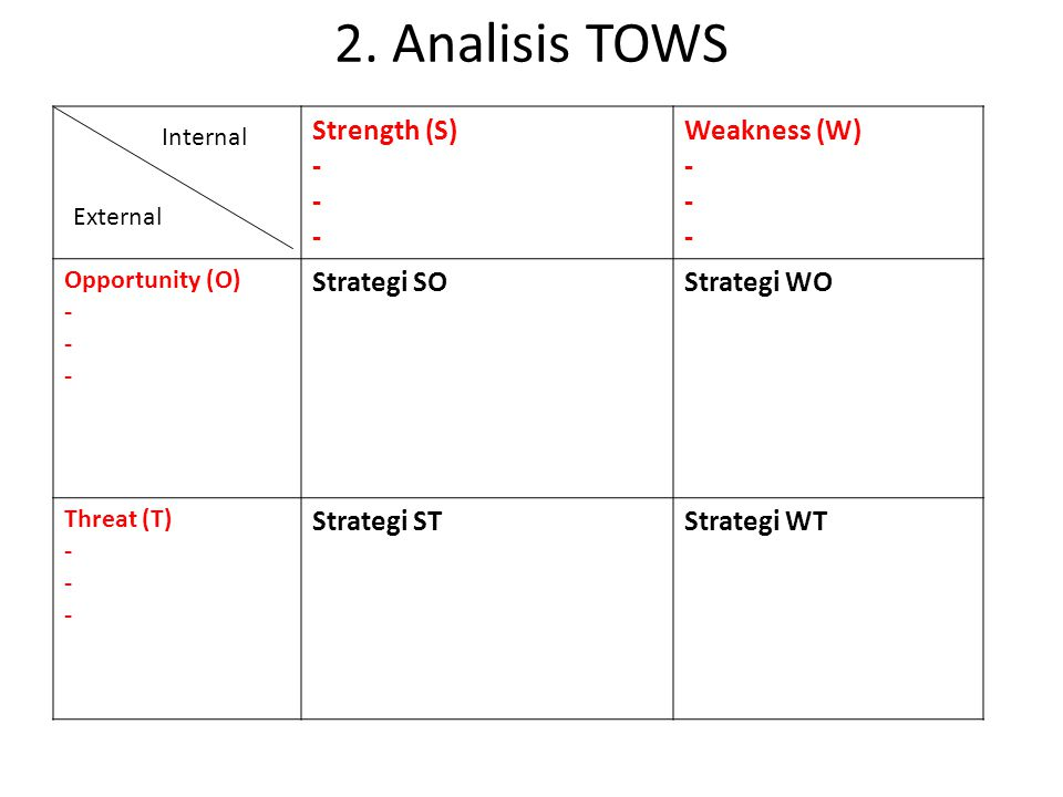 2. Analisis TOWS Strength (S) - Weakness (W) Strategi SO Strategi WO