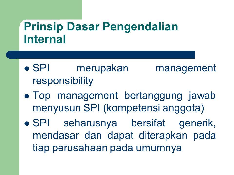 Prinsip Dasar Pengendalian Internal