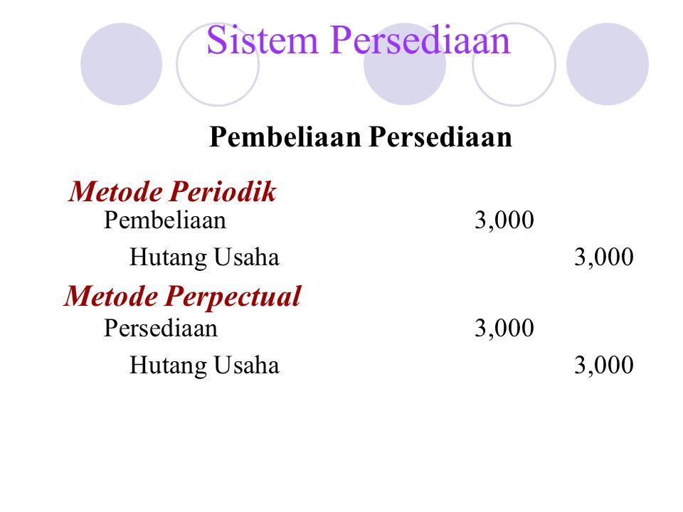 Sistem Persediaan Pembeliaan Persediaan Metode Periodik