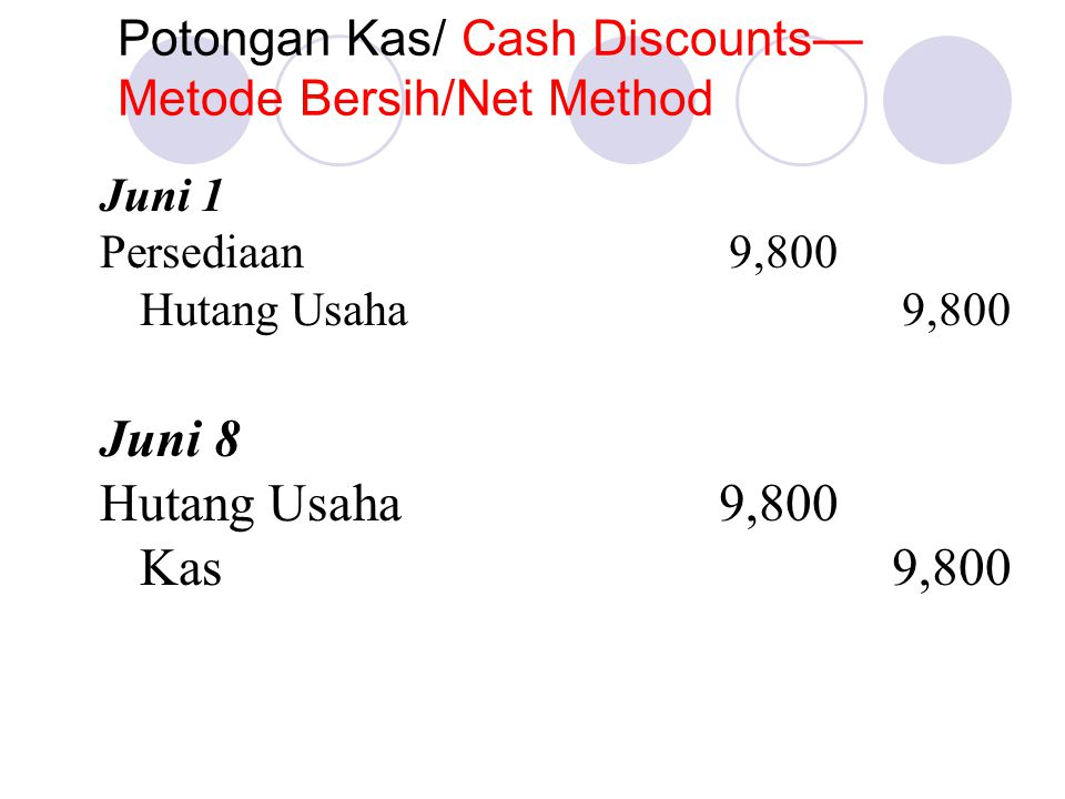 Potongan Kas/ Cash Discounts—Metode Bersih/Net Method