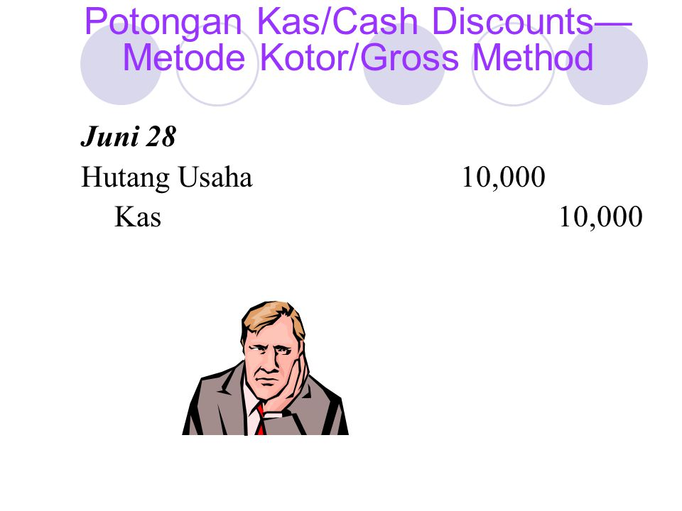 Potongan Kas/Cash Discounts—Metode Kotor/Gross Method