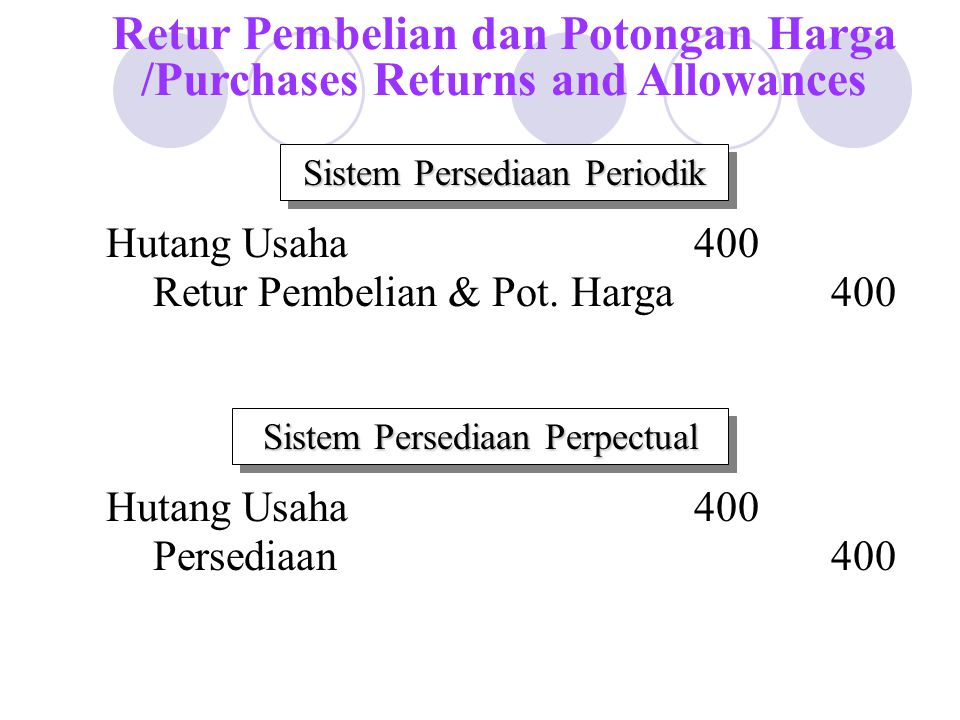 Retur Pembelian dan Potongan Harga /Purchases Returns and Allowances