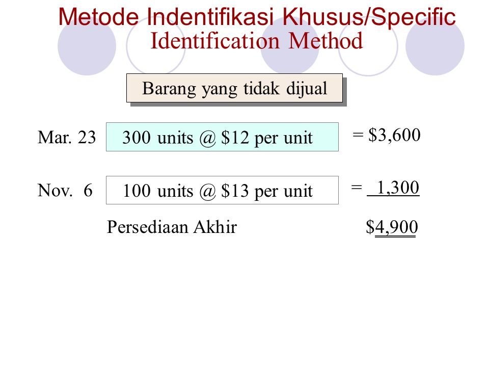 Metode Indentifikasi Khusus/Specific Identification Method