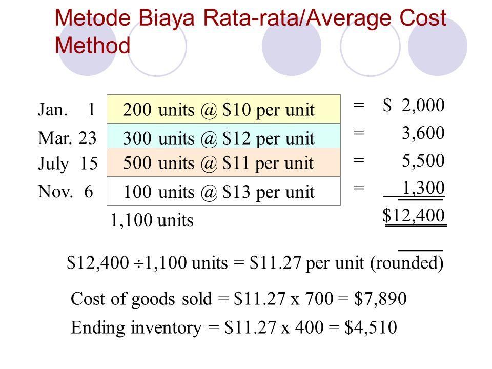 Metode Biaya Rata-rata/Average Cost Method