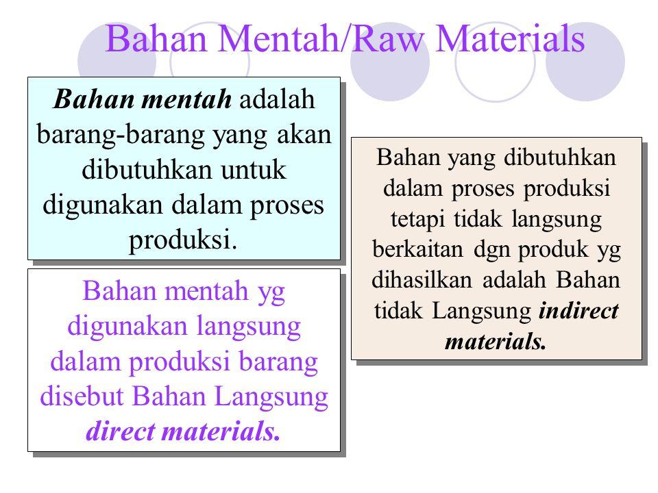 Bahan Mentah/Raw Materials