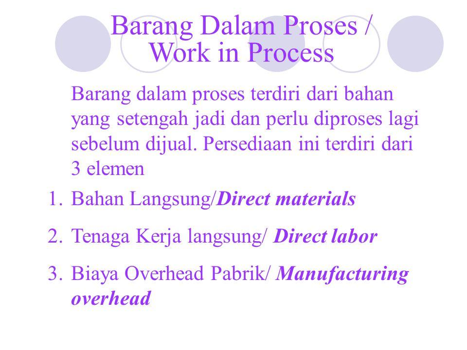 Barang Dalam Proses / Work in Process