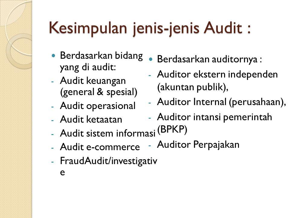 Kesimpulan jenis-jenis Audit :